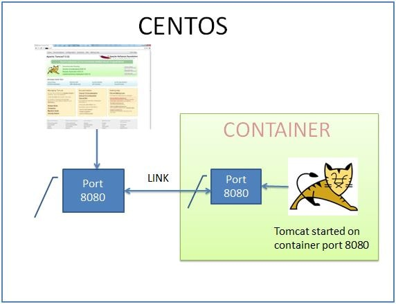 docker-container-running2